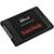 Sandik SSD Ultra II - tip redakcie
